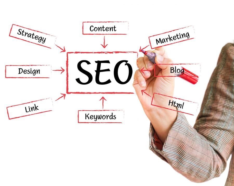 การทำเว็บไซต์ SEO ช่วยให้คุณประหยัดเงินได้อย่างไร